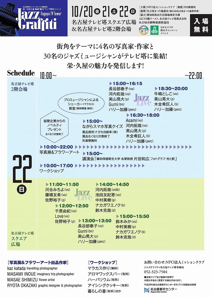 2.プログラムーB面